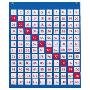 120 Cepli Matematik Seti